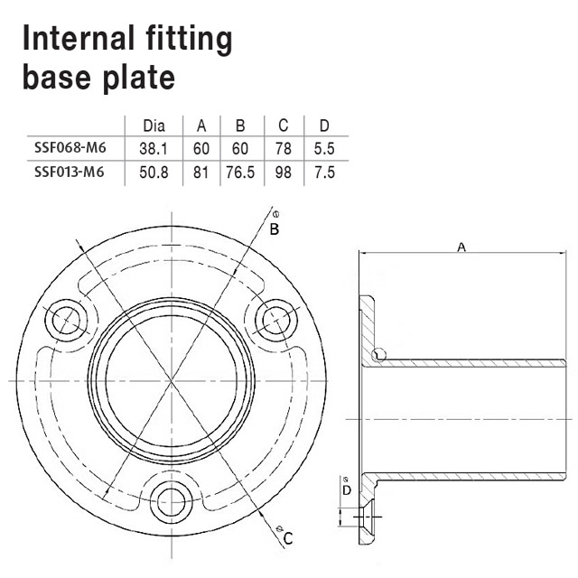 Base Plate (Internal Fit) for 50.8 Round Mirror Tube